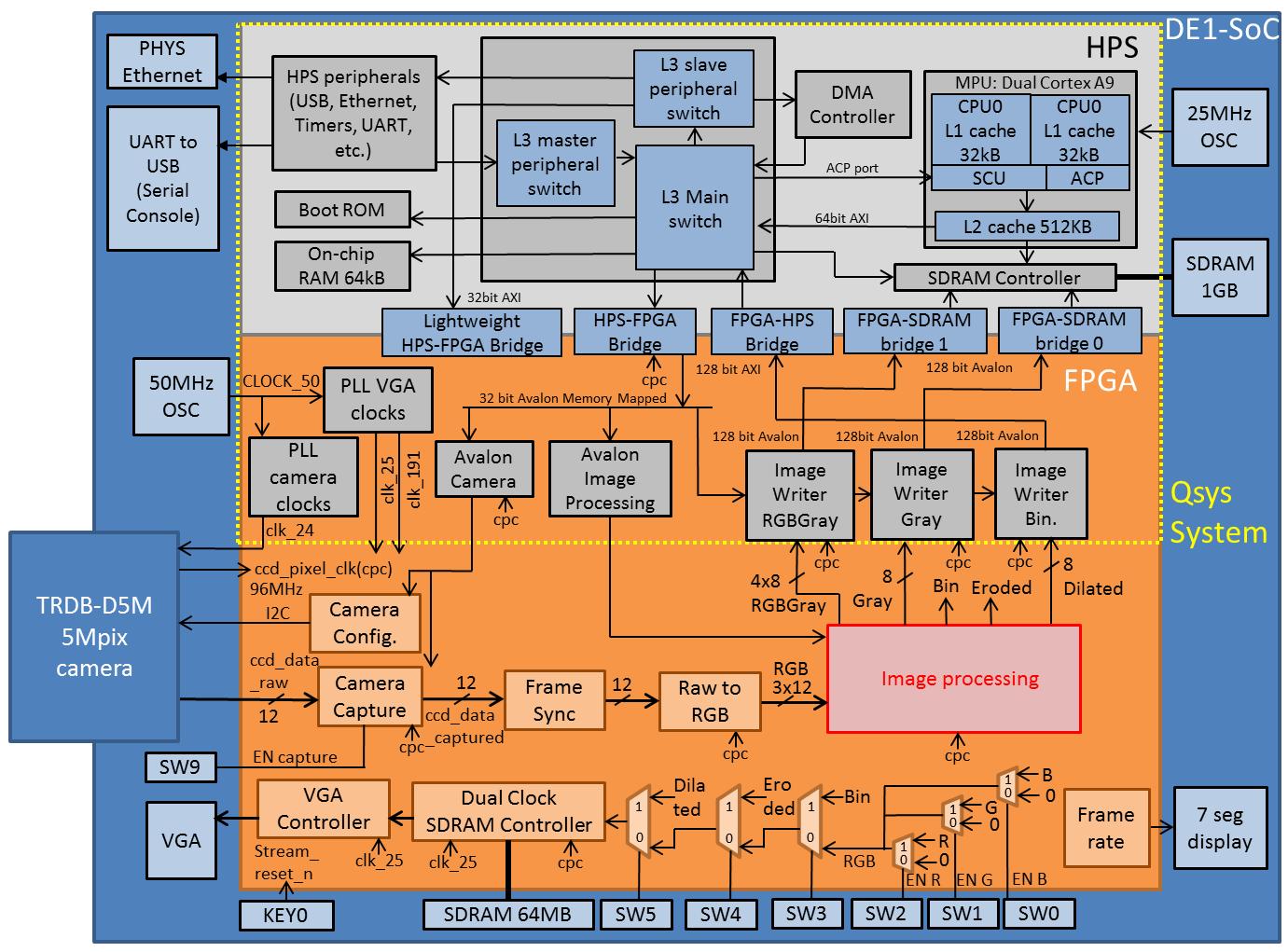 Localization System — UviSpace 1 0 0 documentation